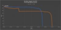 ThruNite Catapult V6 SST70 High LZM.png