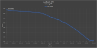 AceBeam E70 Turbo 1min LZM.png