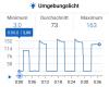 umgebungslicht_small.png